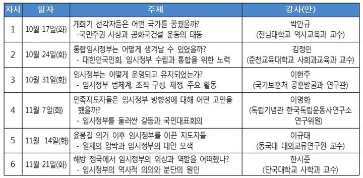 2017년시민역사강좌_일정